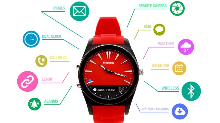The Martian Notifier smartwatch is now on Wellbots.com!    https://www.wellbots.com/martian-notifier-analog-smartwatch/