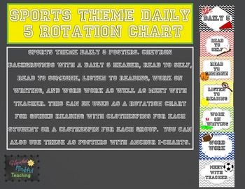 SPORTS THEME DAILY 5 POSTERS. CHEVRON BACKGROUNDS WITH A DAILY 5 HEADER, READ TO SELF, READ TO SOMEONE, LISTEN TO READING, WORK ON WRITING, AND WORD WORK AS WELL AS MEET WITH TEACHER. THIS CAN BE USED AS A ROTATION CHART FOR GUIDED READING WITH CLOTHESPINS FOR EACH STUDENT OR A CLOTHESPIN FOR EACH GROUP.