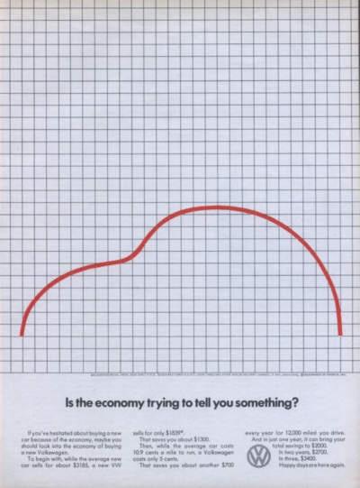 VW Beetle Economics.
