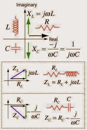 27 best physics images on Pinterest Physics, Electrical