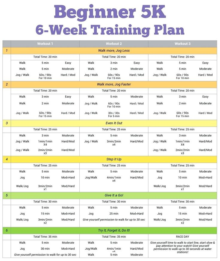 Couch To 5k Plan Treadmill App Training Program Pdf ...
