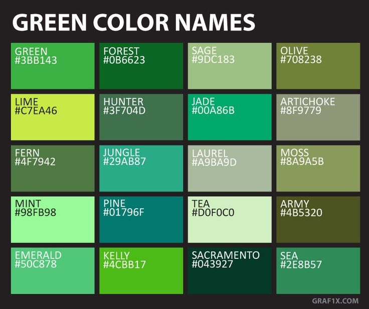 green color names | NGO interior | Pinterest | Green ...