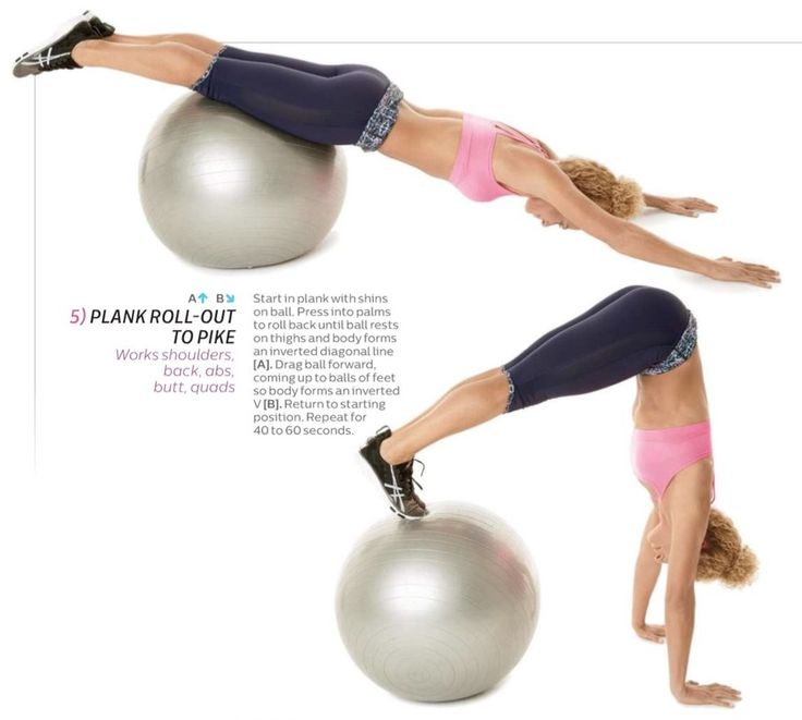 Swiss ball plank roll out to pike | Swiss ball exercises ...