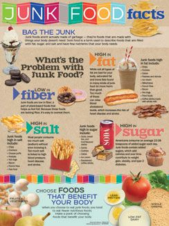 64 best Nutrition Education images on Pinterest | Nutrition ...