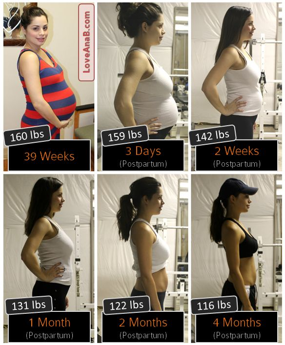 straight body shape weight loss
