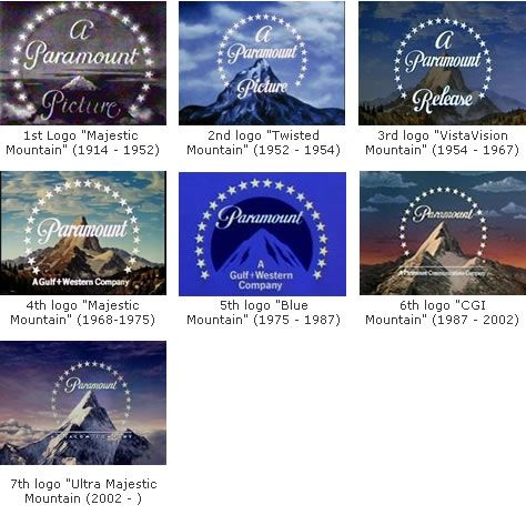 Evolution of the Paramount Pictures logo.