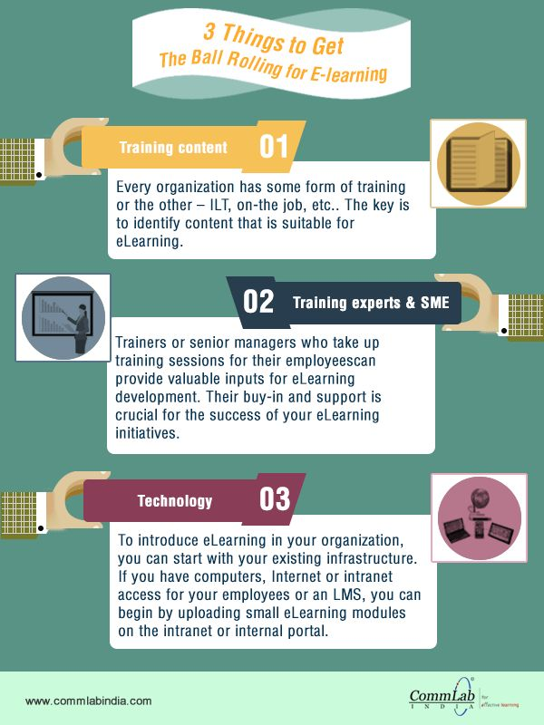 design and application of elearning Top 5 e-learning development programs powerful and create many complex e-learning scenarios and applications that the 5 software to design for.