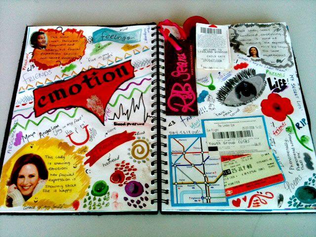 Art sketchbook gcse sketchbooks