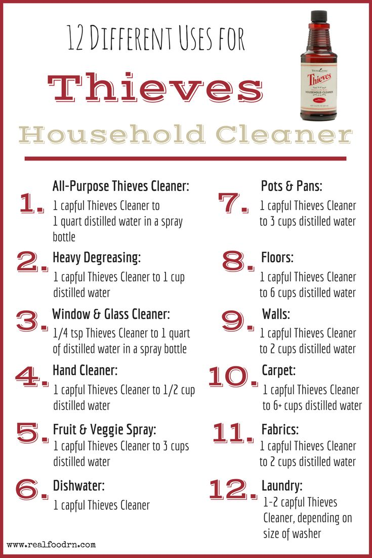 Here are 12 ways to use #thieveshouseholdcleaner.