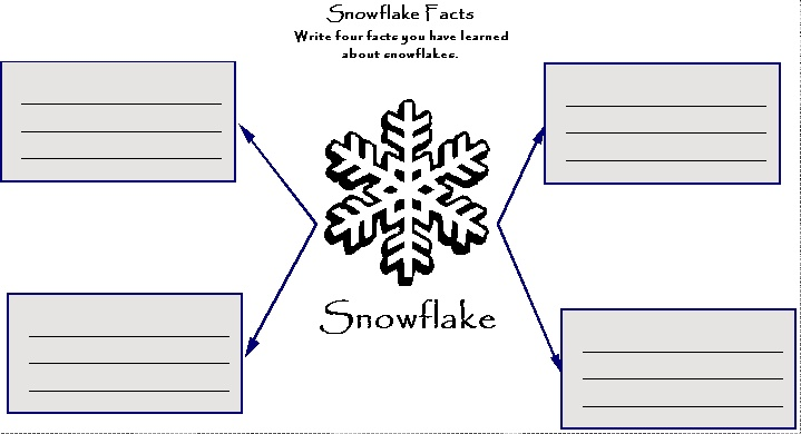 1000 images about science fair 2014 ideas on pinterest snowflakes