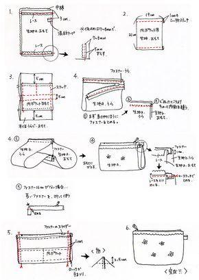 手作り雑貨の作り方 | スタジオクリップ > ポーチの作り方