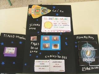 Lapbook del universo