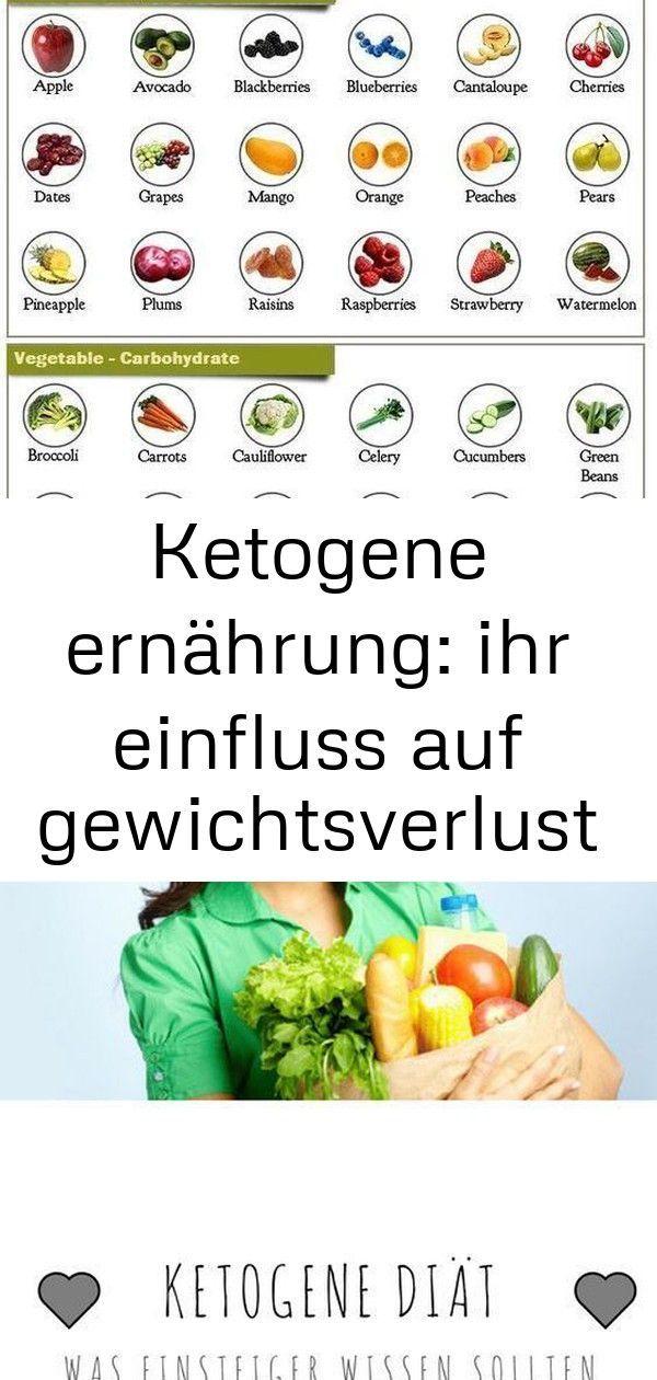 #auf #einfluss #Ernä #Ernährung #Gewichtsverlust #Ihr #..