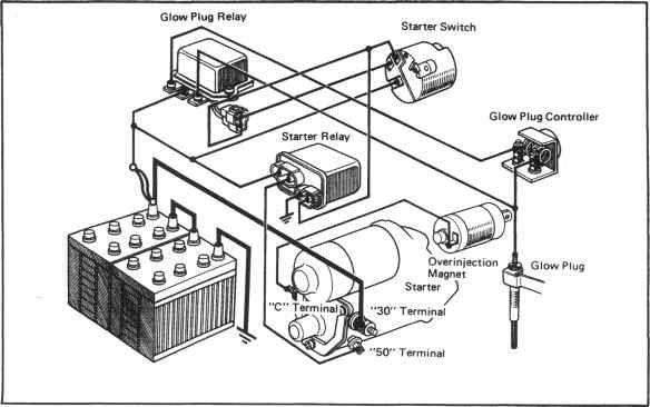[DIAGRAM] 2009 Toyota Land Cruiser Wiring Diagram Original