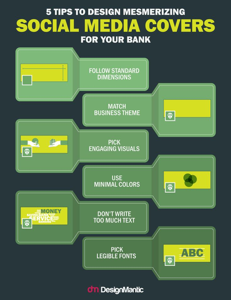 Branding Your Bank Right: From Logo Design To Stationary! | http://www.designmantic.com/blog/branding-your-bank-right/