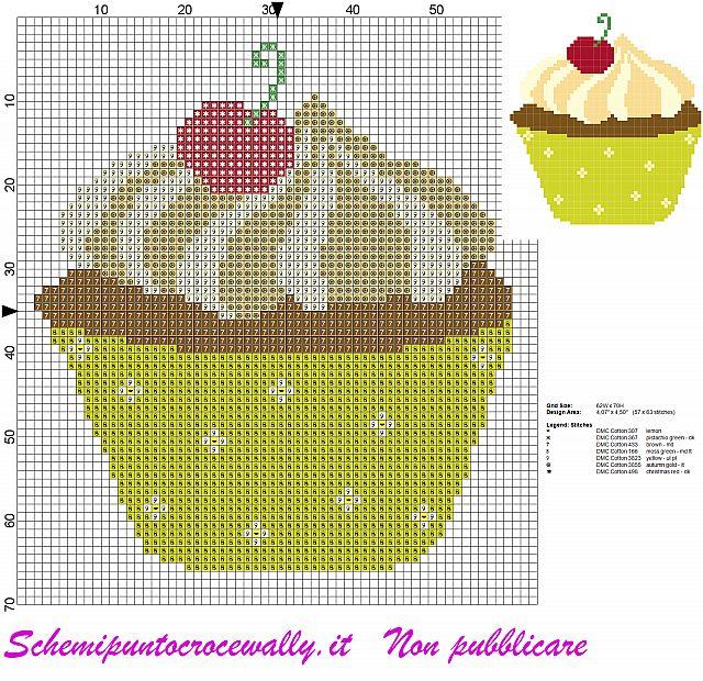 schema punto croce cupcake ciliegia