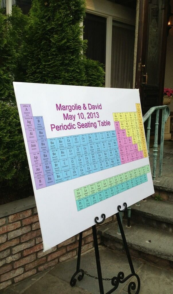 A periodic table seating plan