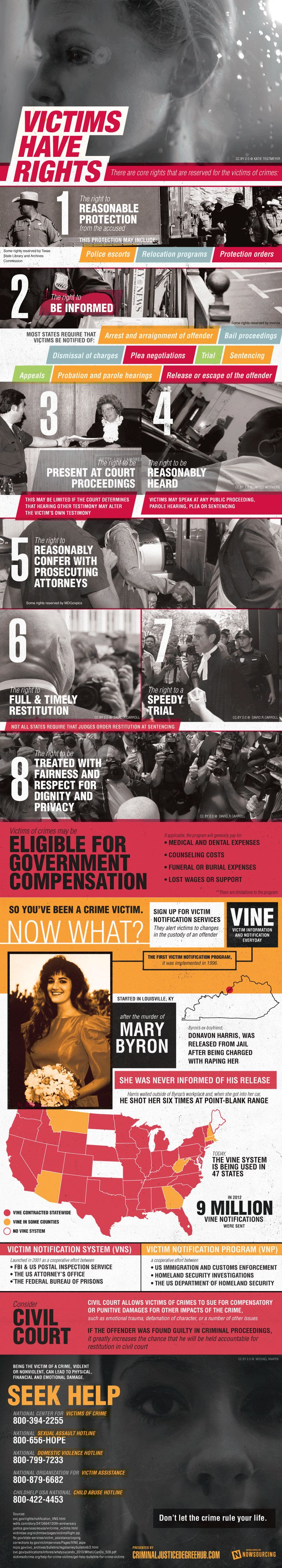 Victims Have Rights tTo   #infographic #Victims #Rights