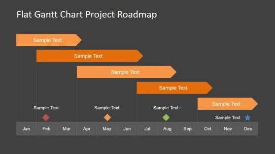Create Professional Roadmaps with little effort with SlideModel Flatt Gantt Chart Project Roadmap Template