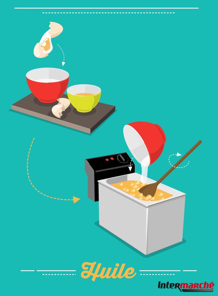 #Astuce : nettoyer de l'huile de friture. 1) Jetez un blanc d'oeuf dans l'huile chaude. 2) Tournez avec une spatule en bois : toutes les impuretés s'y colleront.