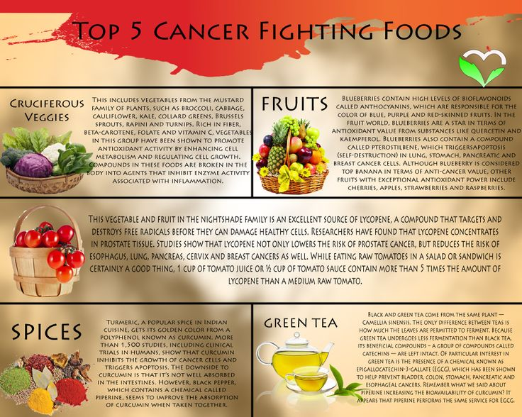 The World Cancer Research Fund predicts that at least 25% of the estimated new cases of cancer diagnosed in 2013 will result from poor nutrition, sedentary lifestyle and obesity.