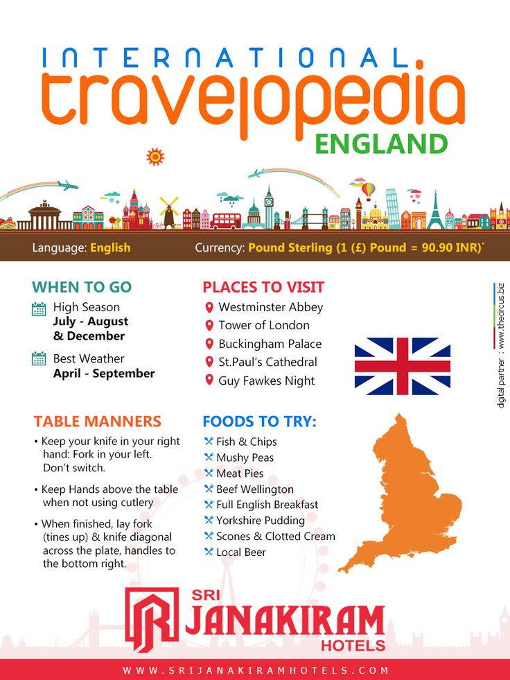 "England is also known as ""land of the Angles"", let's explore a little more here. #srijanakiram #travelopedia #England"