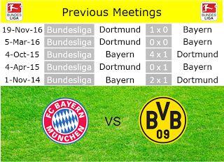 Café y Fútbol: Bayern München vs Borussia Dortmund Preview
