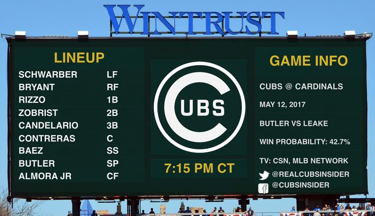 Chicago Cubs Lineup: Schwarber Leads Off, Russell Sits Again as Butler Makes Cubs Debut