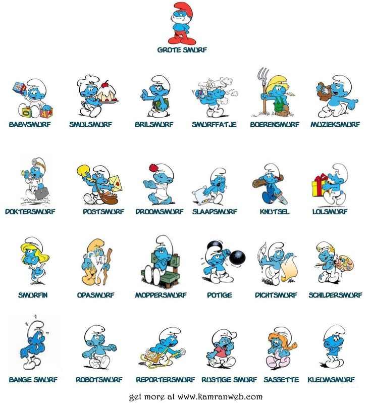 all the smurfs names and pics | ... people no one is better than the other except for one smurf papa smurf