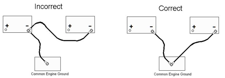 Dual battery setup image by Travis Stillings on Electrical