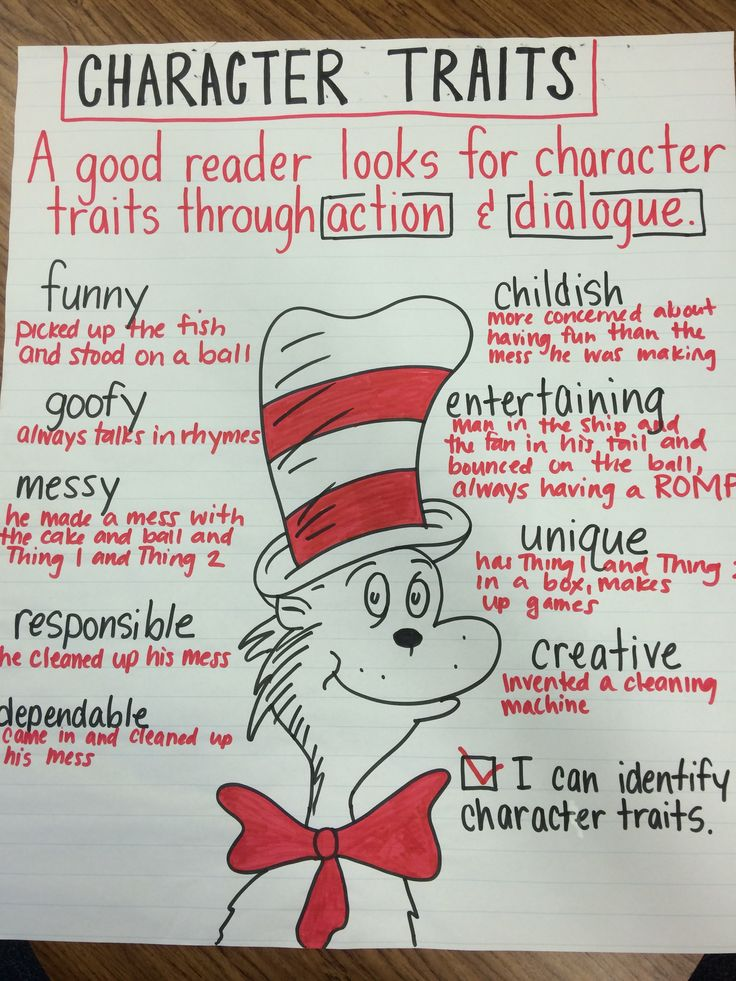 how to build a good character profile for a story