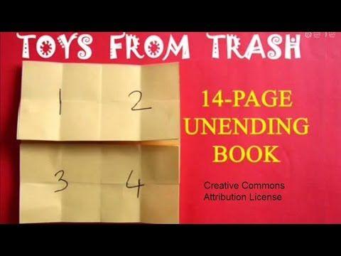 14 PAGE BOOK - MALAYALAM - 30 MB.wmv - YouTube