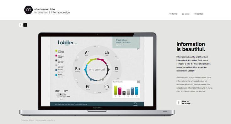 oberhaeuser #website