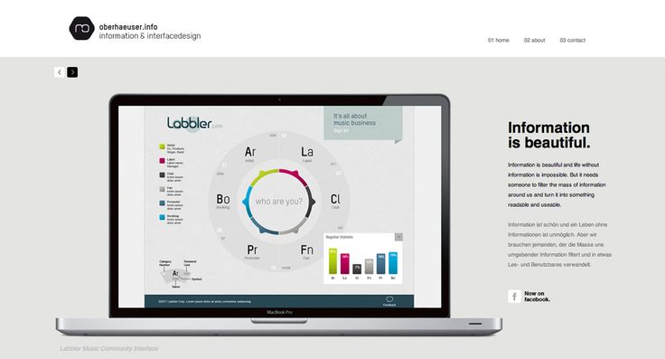 oberhaeuser #website