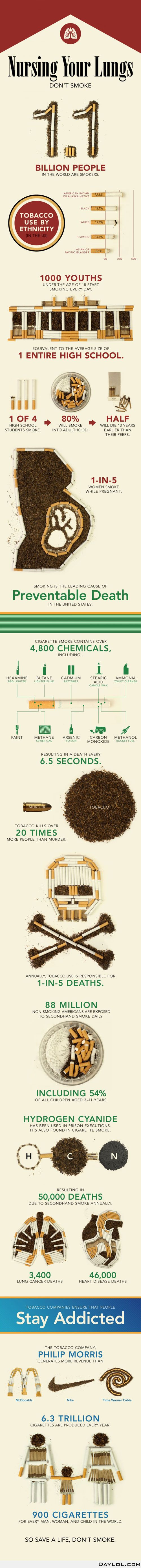 Smoking facts..and people still pay Big Tobacco to send them to an early grave...stick a fork n me!