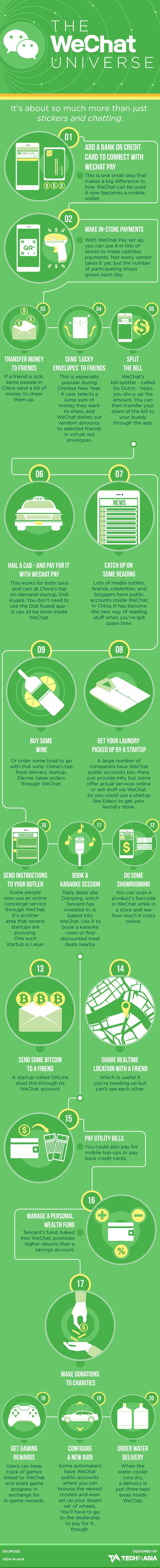 The amazing ways WeChat is used in China - yes it's true, I've used nearly all of it.