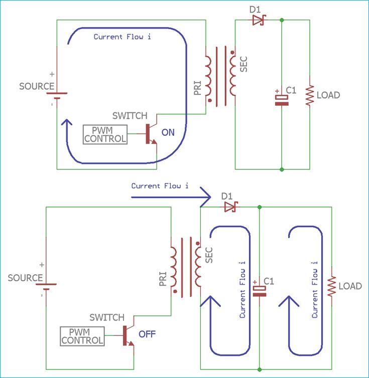 Flyback Converter Circuit