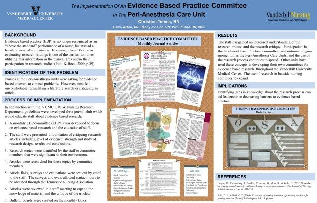 evidence based practice and nursing research