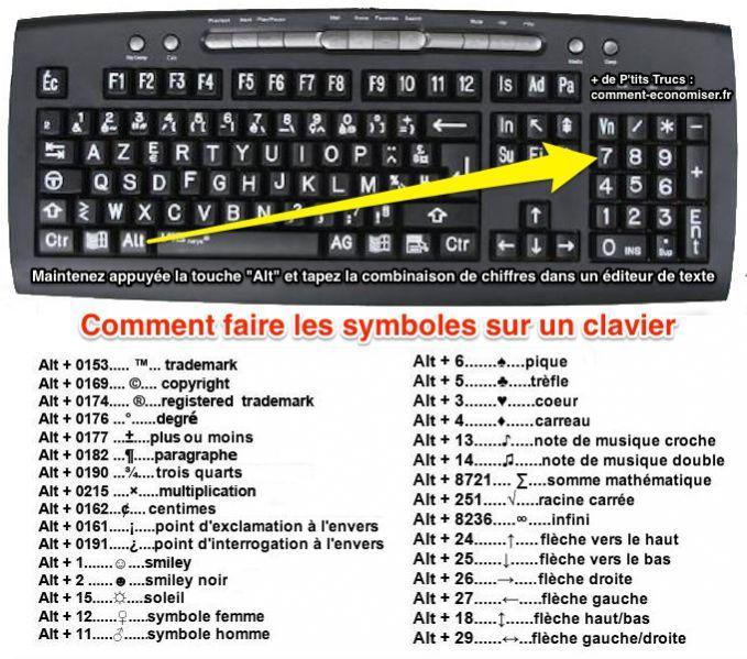 Vous cherchez à faire des symboles sur votre clavier de PC ? Vous êtes au bon endroit. Peu de gens le savent, mais il est possible de faire de nombreux symboles sur votre PC. Découvrez l'astuce ici : http://www.comment-economiser.fr/faire-symboles-clavier.html
