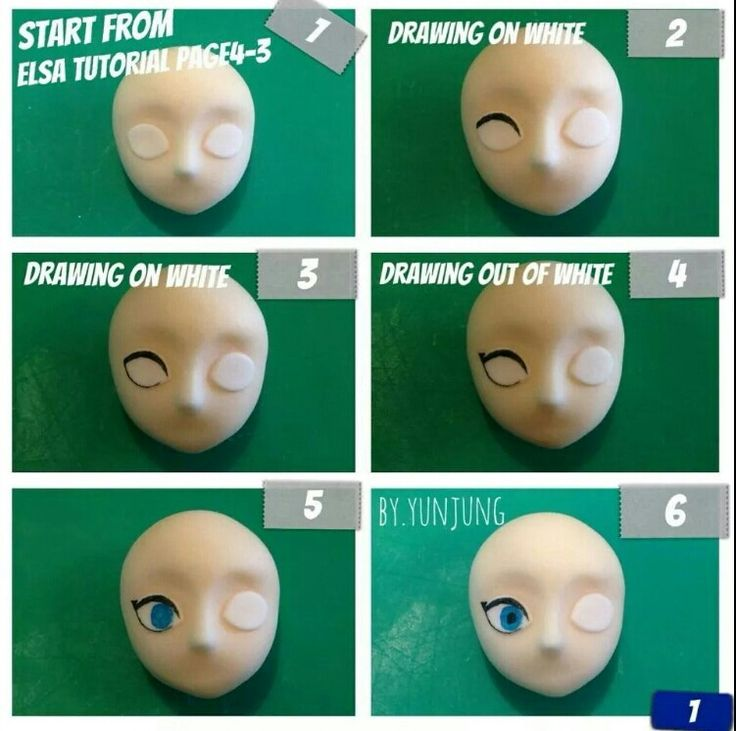 Fondant Face Tutorial - Disney Frozen Queen Elsa part 3 of 4..good guideline to create many character faces