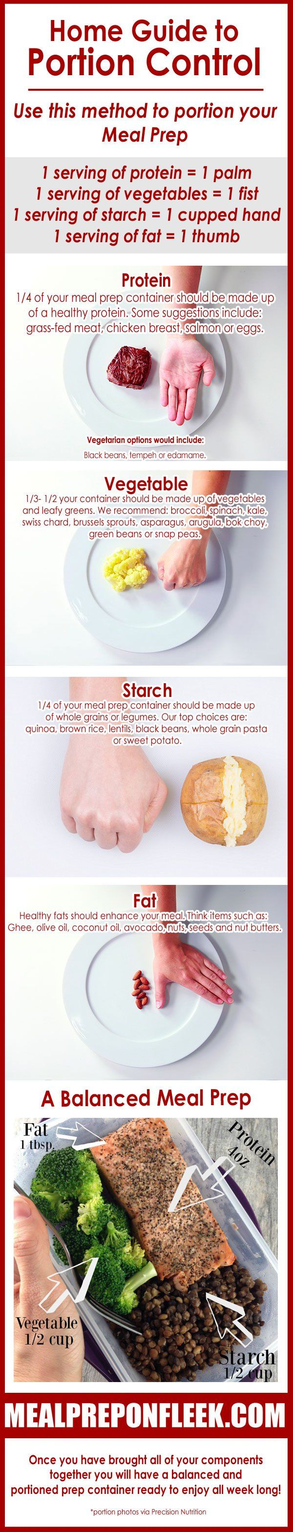 Understanding PORTION CONTROL is as easy as 1,2,3 when you understand that the power is in your hand! Toss out the measuring cups and look to palm!