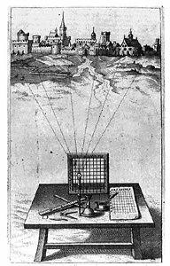 "Alberti's ""Veil"", ""De pictura praestantissima"", English translation, ""On Painting"