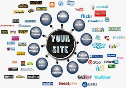 WOW! submit your website to 300 Social Bookmarking sites for quality backlinks and BONUS inside on fiverr.com