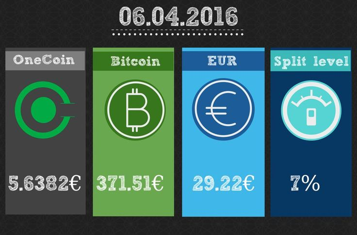 Зарабатывание криптовалюты-20