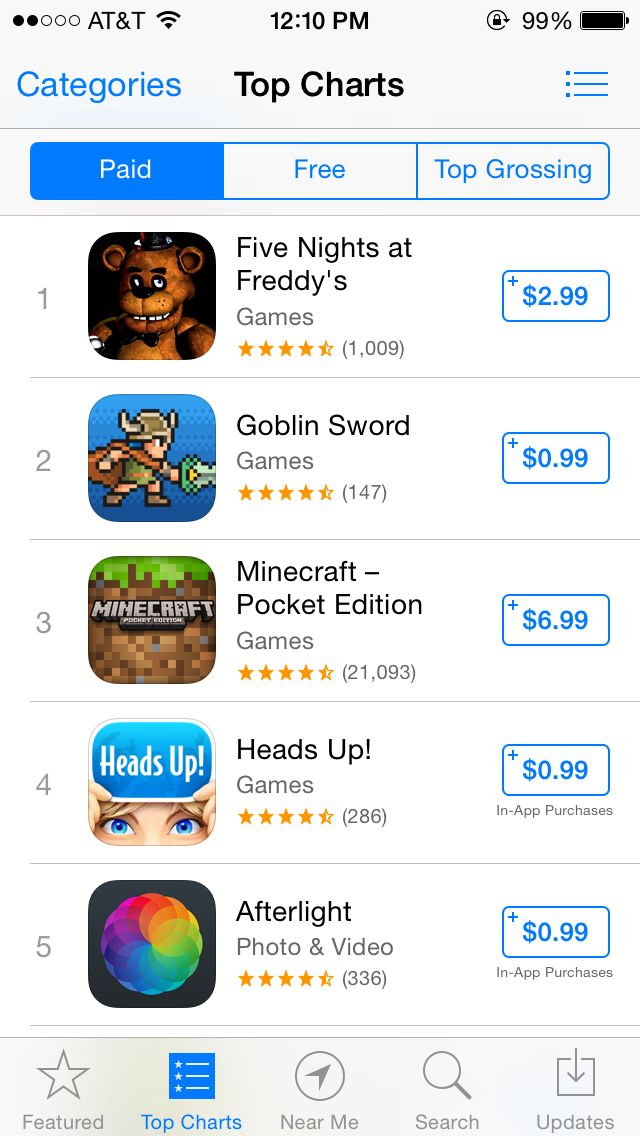 FIVE NIGHTS AT FREDDY'S IS A GAME ON THE IPHONE NOW