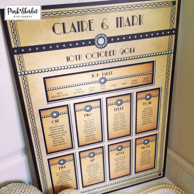 Gatsby Art Deco Wedding Table Plan with pearl and sparkle effect print.  1920's luxury seating plan/chart diamanté and pearl, Hollywood glamour wedding invitations and stationery.  www.pinksherbetdesigns.co.uk