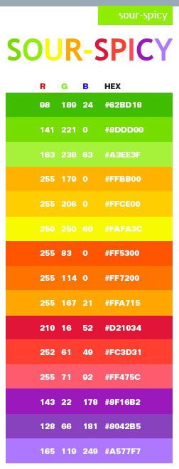 Sour-Spicy RGB Codes                                                       …