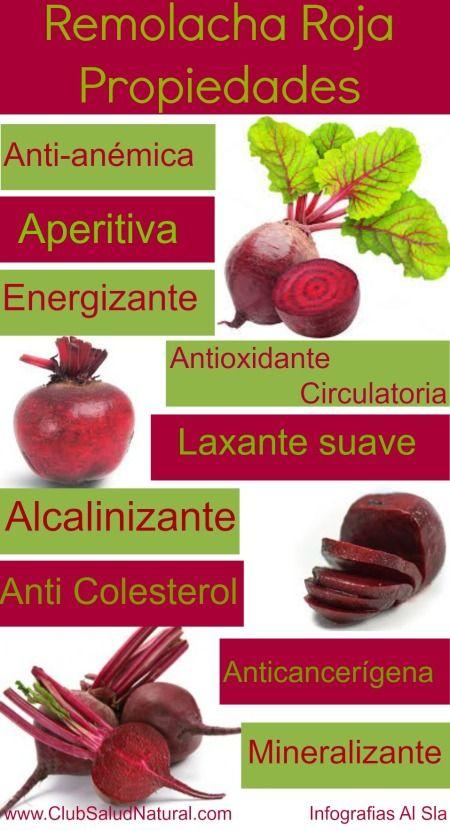 Beneficios y Propiedades de la Remolacha - Club Salud Natural