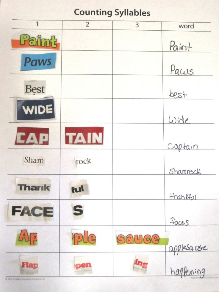 syllable chart using found words in magazines.