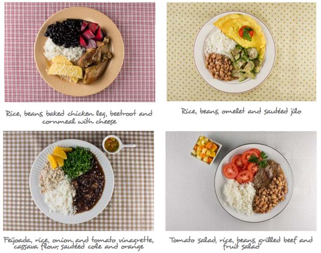 Brazil's New Food Guide Encourages Eating Traditional Foods and Avoiding the Ultra-Processed - The Atlantic